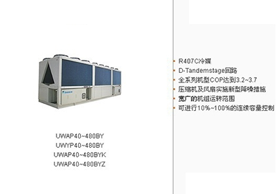 BY series air conditioner
